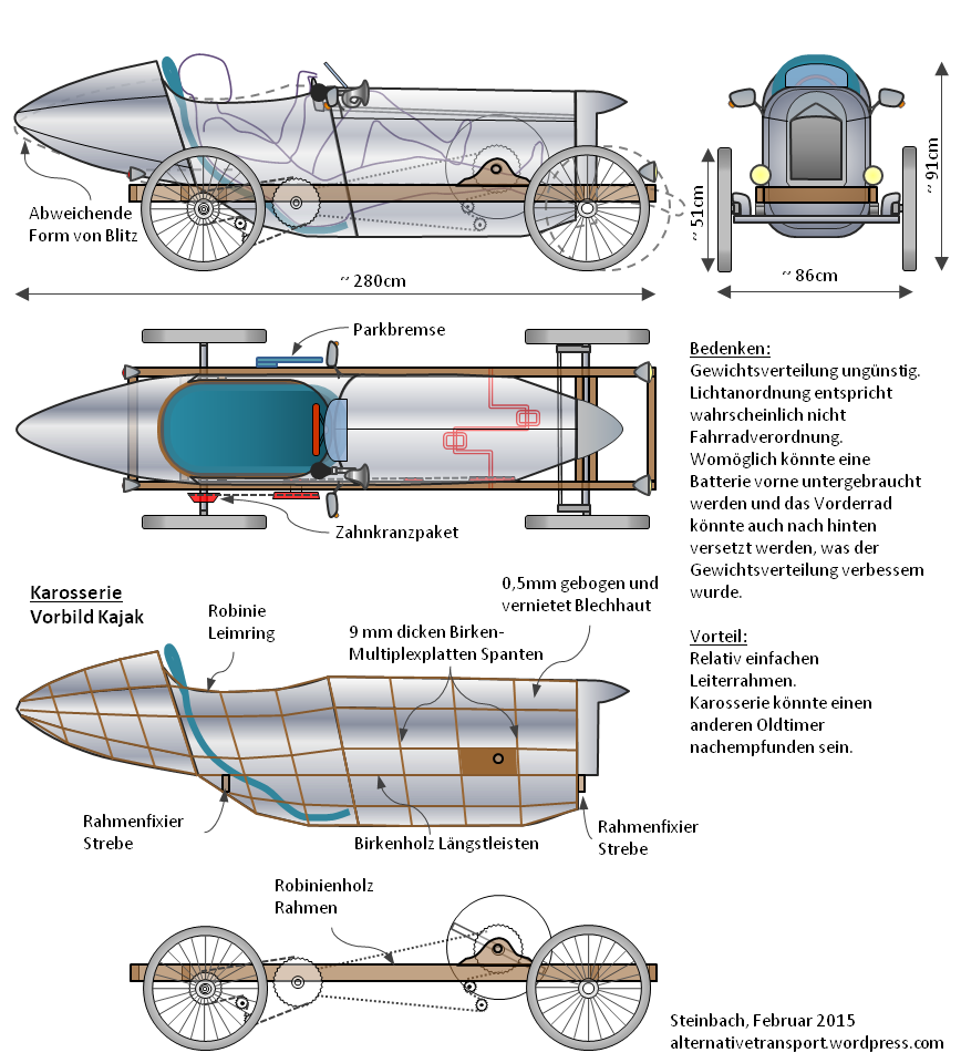 https://alternativetransport.files.wordpress.com/2015/02/blitz-velomobile-entwurf-1-2.png
