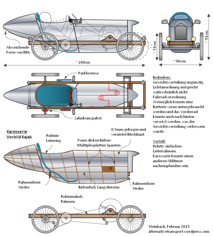 My concept for a velomobile Blitzen Benz replica