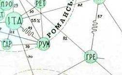 Tyshchenko lengthening distance lines