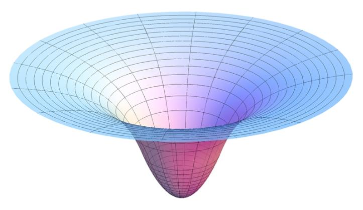 gravitypotential