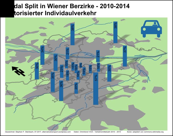 Modal Split Wien Bezirke